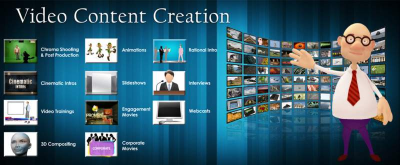 Learntech – Video Content Creation