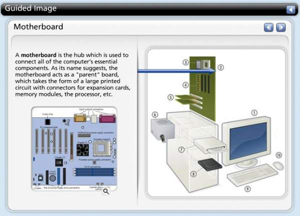 LearnTech – Engaging Interactions - Labelled Graphics - Guided Image