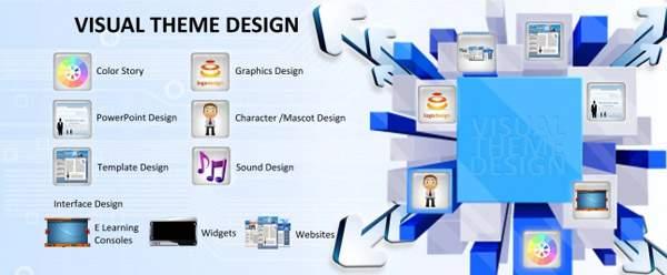 Visual Theme Design | Graphics Development - Learn Tech