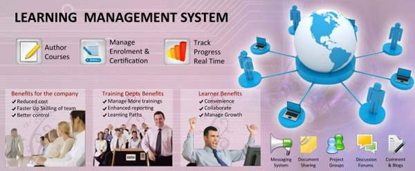 LearnTech – Learning Management System
