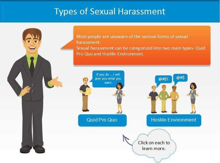 Preventing Sexual Harassment @ workplace - Learn Tech