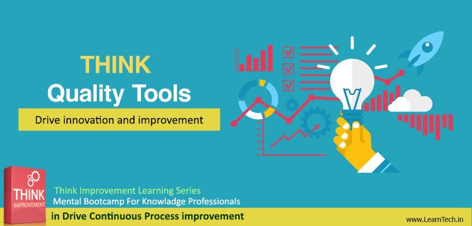 THINK Quality Tools -Quality Culture Training - Cross Culture Training - Ready made e learning